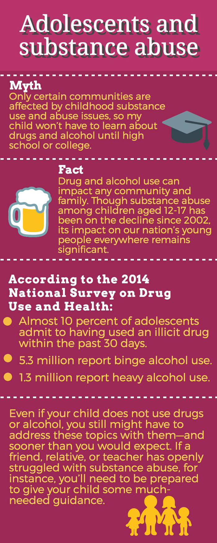 A Parent's Guide to Age-Appropriate Conversations on Substance Use